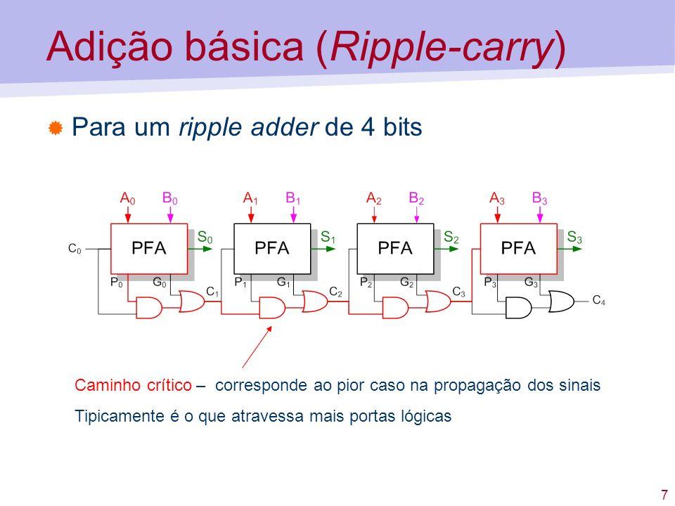 7 Adição básica (Ripple-carry) Para um ripple adder de 4 bits Caminho crítico – corresponde ao pior caso na propagação dos sinais Tipicamente é o que