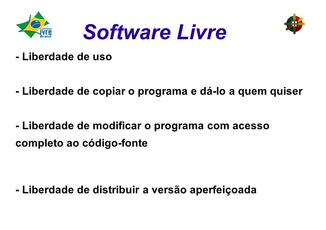 - Liberdade de uso - Liberdade de copiar o programa e dá-lo a quem quiser - Liberdade de modificar o programa com acesso completo ao código-fonte - Liberdade de distribuir a versão aperfeiçoada Software Livre