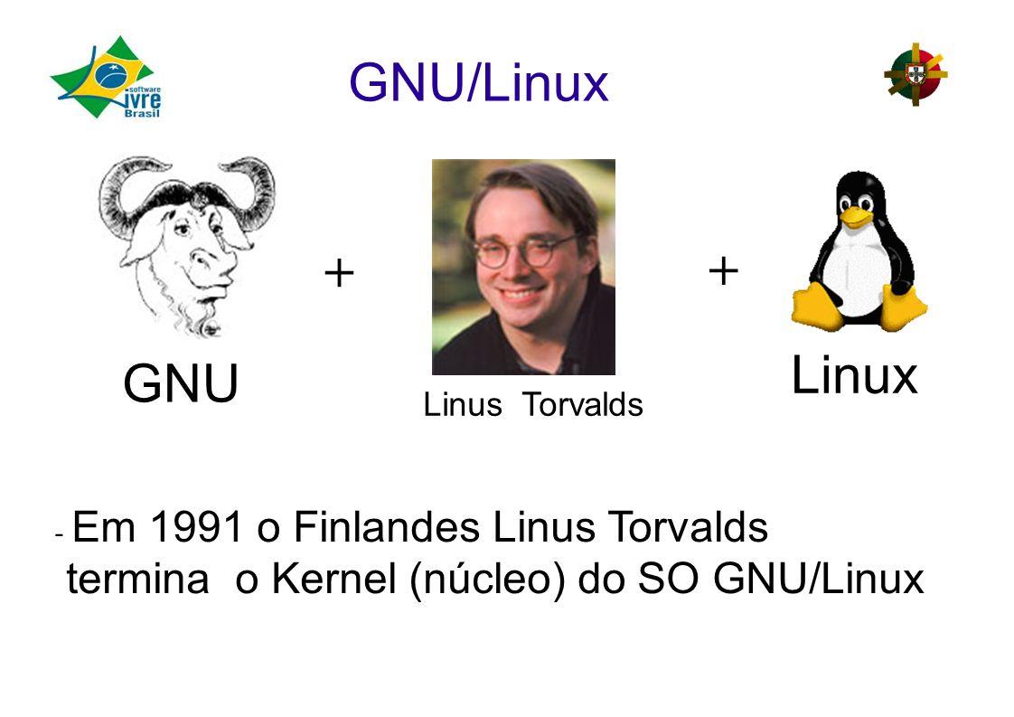 GNU/Linux GNU Linux Linus Torvalds - Em 1991 o Finlandes Linus Torvalds termina o Kernel (núcleo) do SO GNU/Linux + +