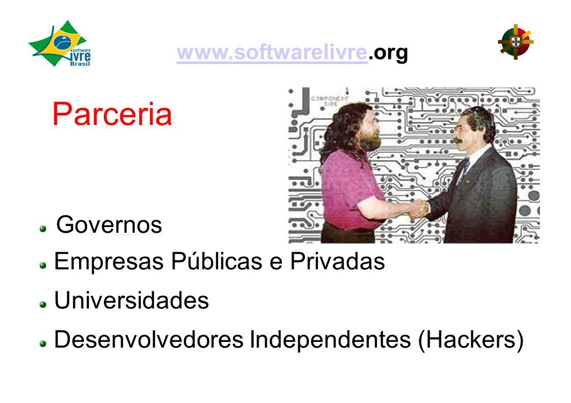 Governos Empresas Públicas e Privadas Universidades Desenvolvedores Independentes (Hackers) Parceria www.softwarelivrewww.softwarelivre.org