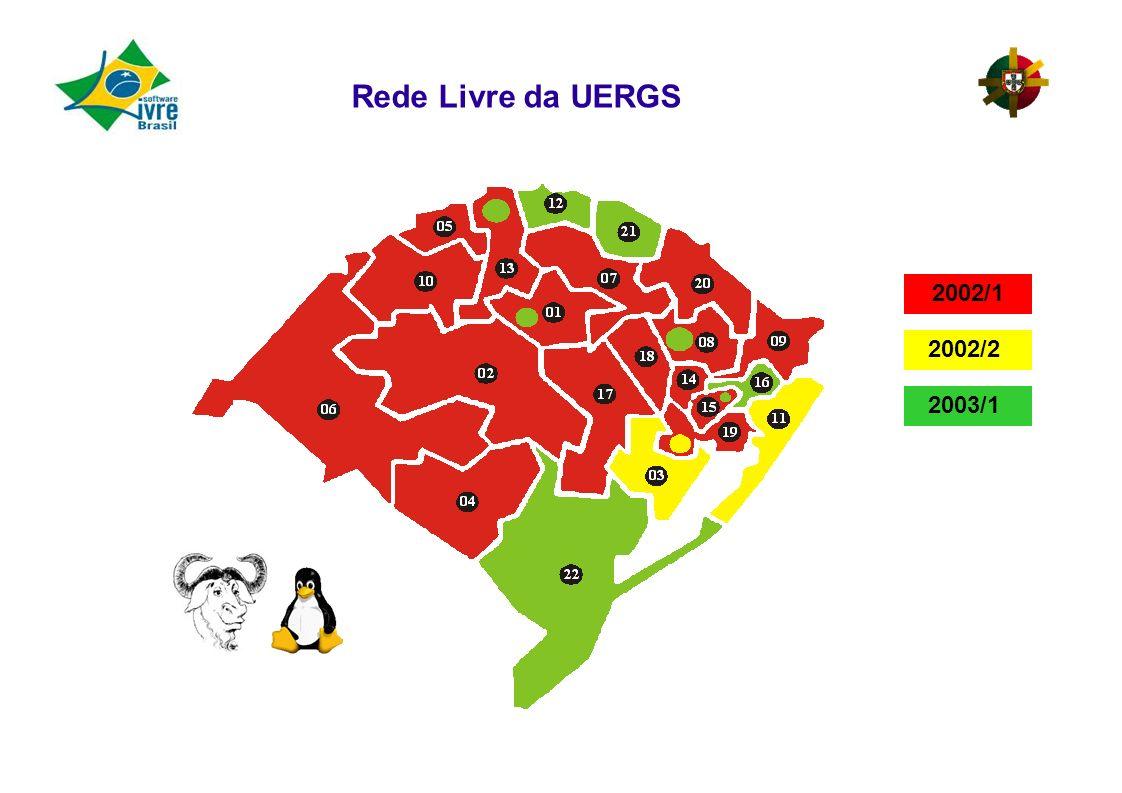 Rede Livre da UERGS 2002/2 2002/1 2003/1