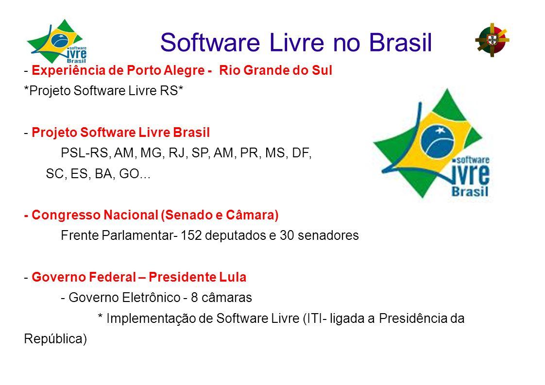 Software Livre no Brasil - Experiência de Porto Alegre - Rio Grande do Sul *Projeto Software Livre RS* - Projeto Software Livre Brasil PSL-RS, AM, MG, RJ, SP, AM, PR, MS, DF, SC, ES, BA, GO...