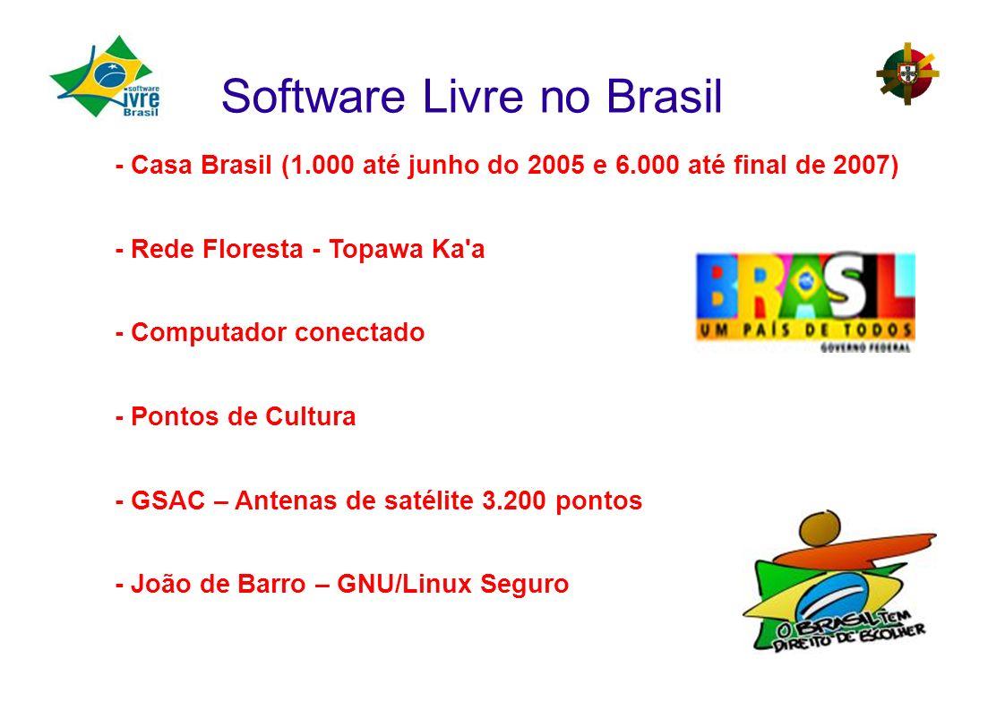 Software Livre no Brasil - Casa Brasil (1.000 até junho do 2005 e 6.000 até final de 2007) - Rede Floresta - Topawa Ka a - Computador conectado - Pontos de Cultura - GSAC – Antenas de satélite 3.200 pontos - João de Barro – GNU/Linux Seguro