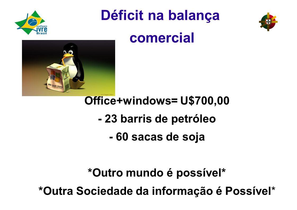Déficit na balança comercial Office+windows= U$700,00 - 23 barris de petróleo - 60 sacas de soja *Outro mundo é possível* *Outra Sociedade da informação é Possível*