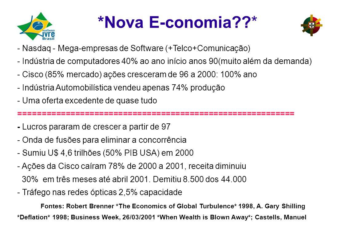 - Nasdaq - Mega-empresas de Software (+Telco+Comunicação) - Indústria de computadores 40% ao ano início anos 90(muito além da demanda) - Cisco (85% mercado) ações cresceram de 96 a 2000: 100% ano - Indústria Automobilística vendeu apenas 74% produção - Uma oferta excedente de quase tudo ========================================================== - Lucros pararam de crescer a partir de 97 - Onda de fusões para eliminar a concorrência - Sumiu U$ 4,6 trilhões (50% PIB USA) em 2000 - Ações da Cisco caíram 78% de 2000 a 2001, receita diminuiu 30% em três meses até abril 2001.