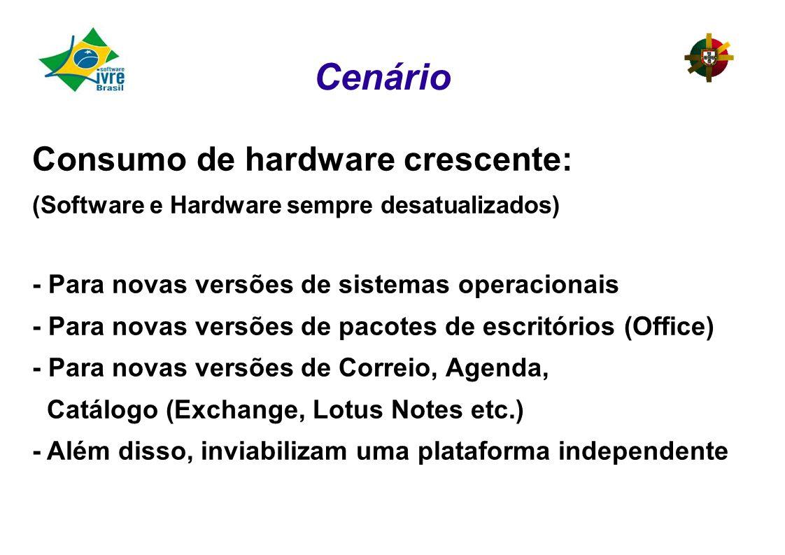 Consumo de hardware crescente: (Software e Hardware sempre desatualizados) - Para novas versões de sistemas operacionais - Para novas versões de pacotes de escritórios (Office) - Para novas versões de Correio, Agenda, Catálogo (Exchange, Lotus Notes etc.) - Além disso, inviabilizam uma plataforma independente Cenário