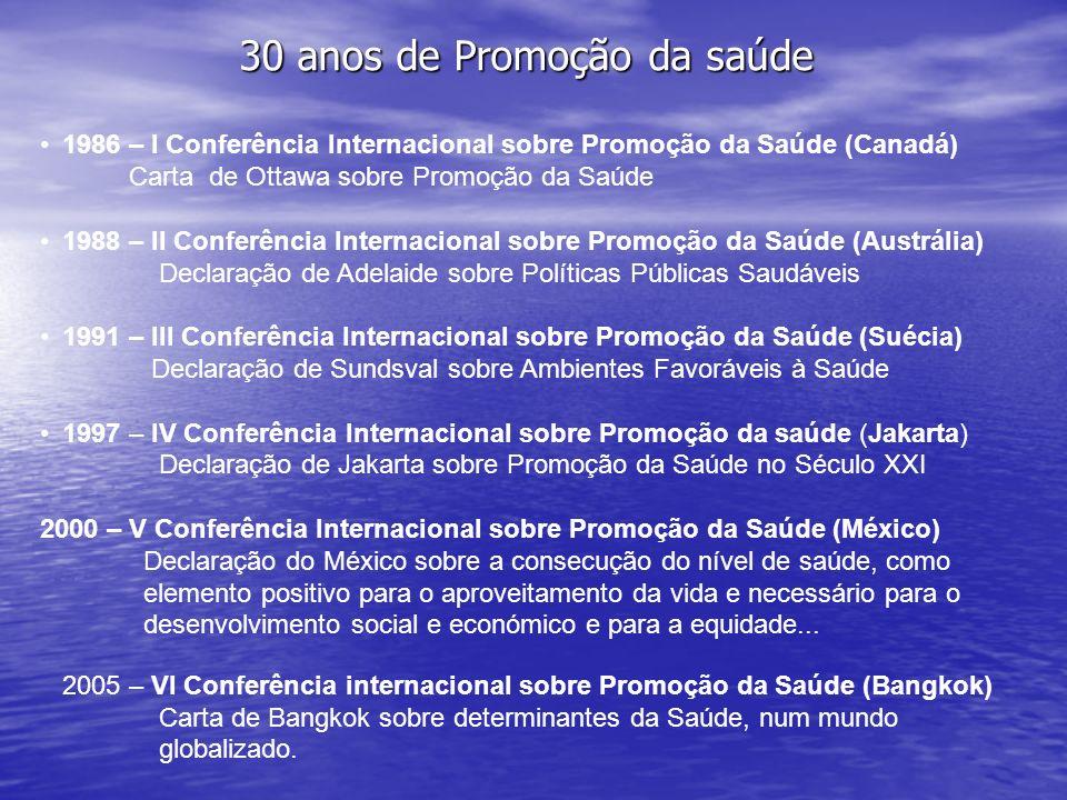 1986 – I Conferência Internacional sobre Promoção da Saúde (Canadá) Carta de Ottawa sobre Promoção da Saúde 1988 – II Conferência Internacional sobre