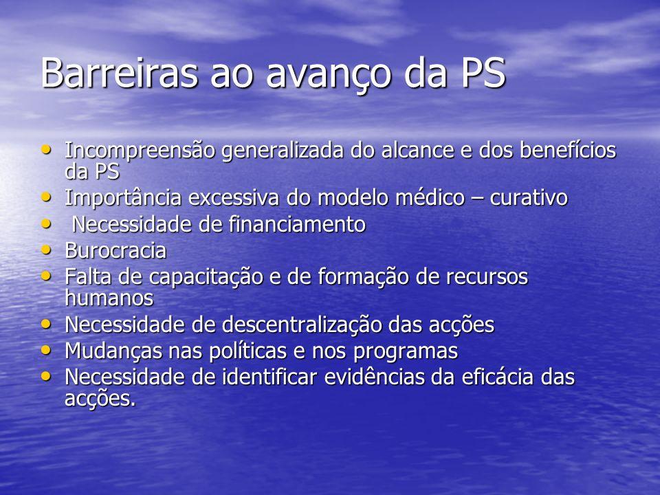 Barreiras ao avanço da PS Incompreensão generalizada do alcance e dos benefícios da PS Incompreensão generalizada do alcance e dos benefícios da PS Im