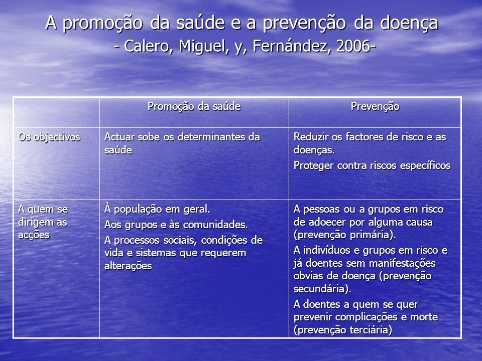 A promoção da saúde e a prevenção da doença - Calero, Miguel, y, Fernández, 2006- Promoção da saúde Prevenção Os objectivos Actuar sobe os determinant