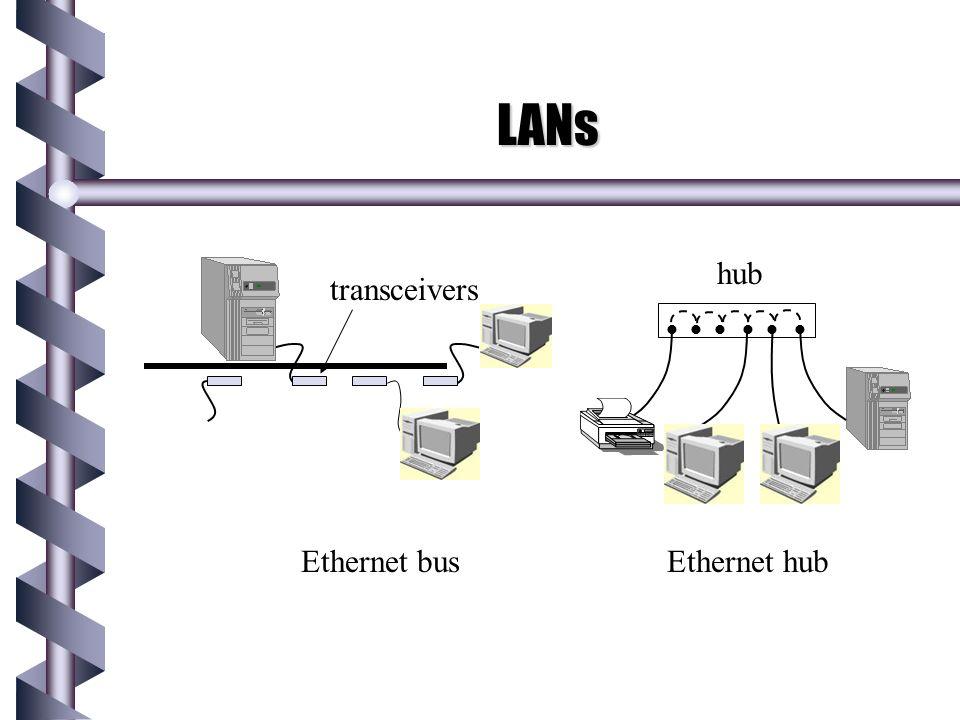 Rede nacional consiste em subredes regionais,,.