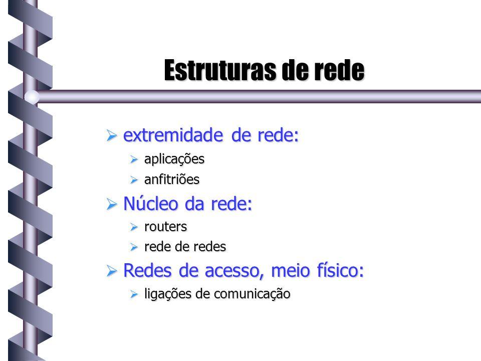 Estruturas de rede extremidade de rede: extremidade de rede: aplicações aplicações anfitriões anfitriões Núcleo da rede: Núcleo da rede: routers route