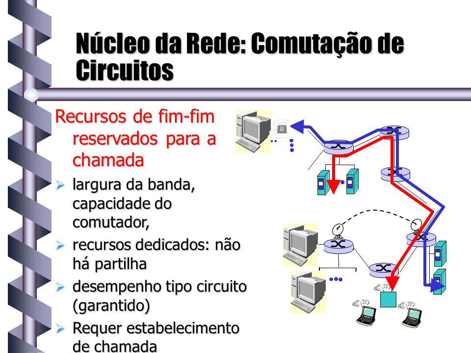 Núcleo da Rede: Comutação de Circuitos Recursos de fim-fim reservados para a chamada largura da banda, capacidade do comutador, largura da banda, capa