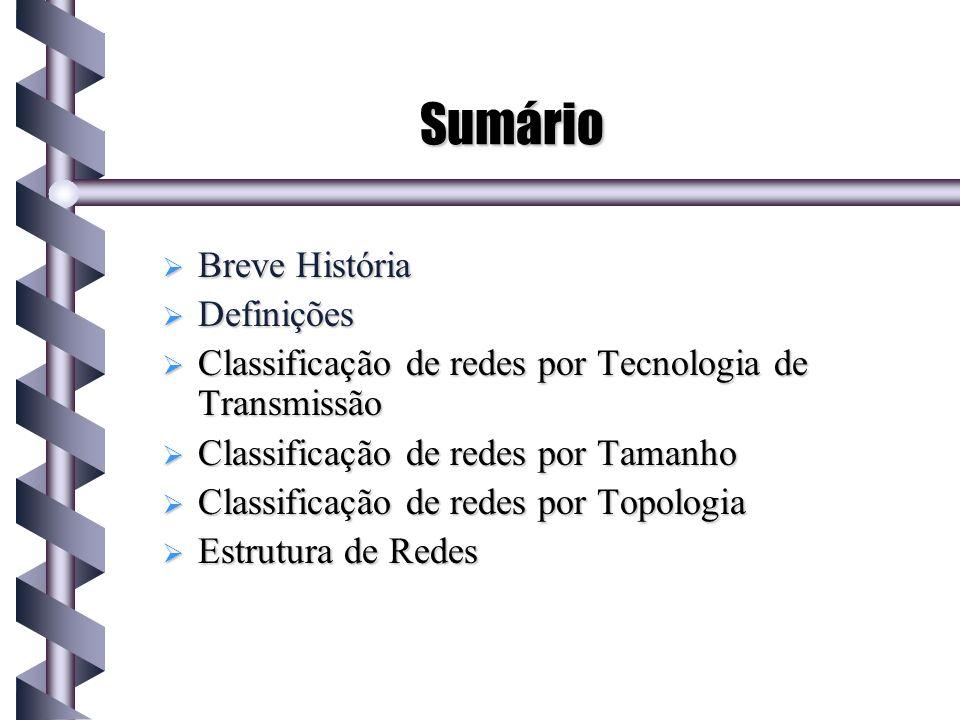 Sumário Breve História Definições Classificação de redes por Tecnologia de Transmissão Classificação de redes por Tamanho Classificação de redes por T
