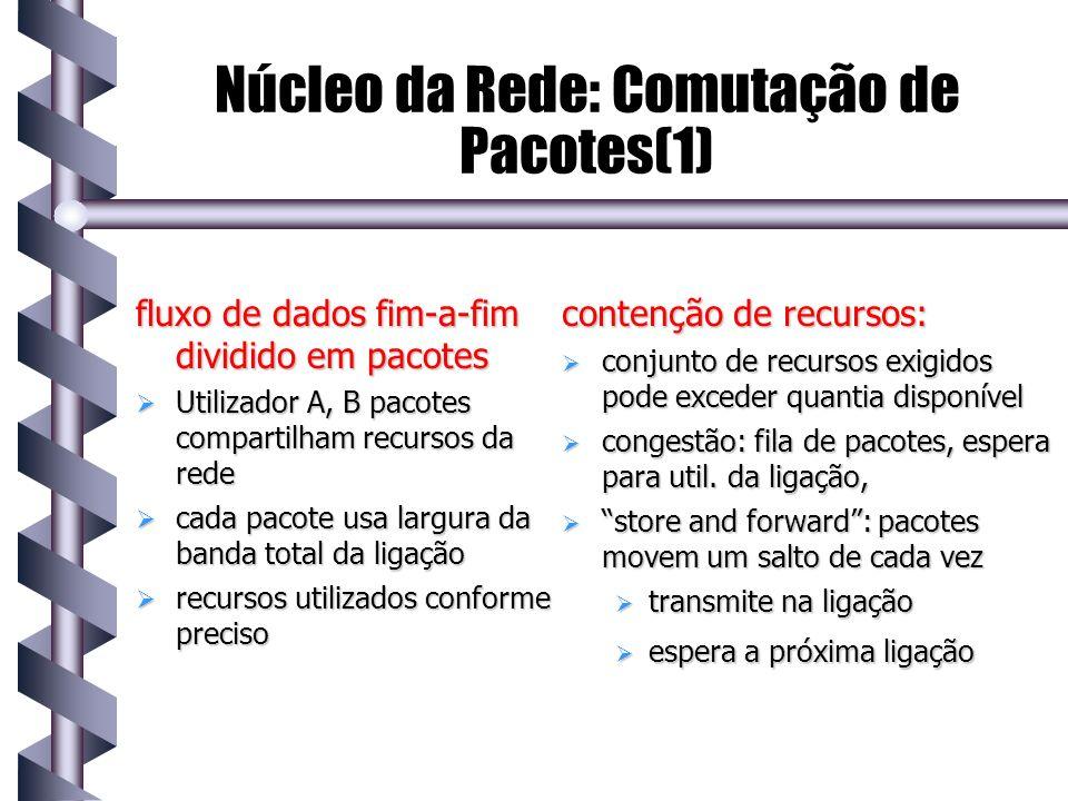 Núcleo da Rede: Comutação de Pacotes(1) fluxo de dados fim-a-fim dividido em pacotes Utilizador A, B pacotes compartilham recursos da rede Utilizador
