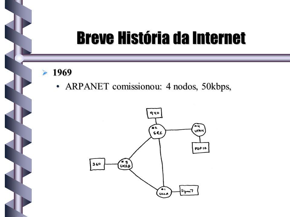 1969 1969 ARPANET comissionou: 4 nodos, 50kbps,ARPANET comissionou: 4 nodos, 50kbps, Breve História da Internet Breve História da Internet