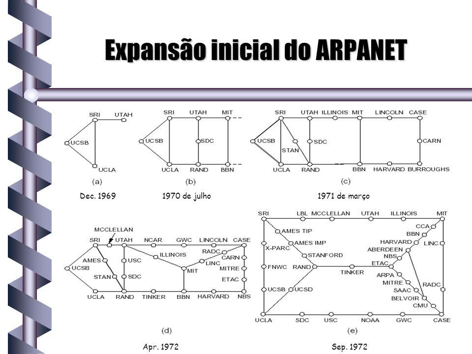 Expansão inicial do ARPANET Dec. 19691971 de março1970 de julho Apr. 1972Sep. 1972