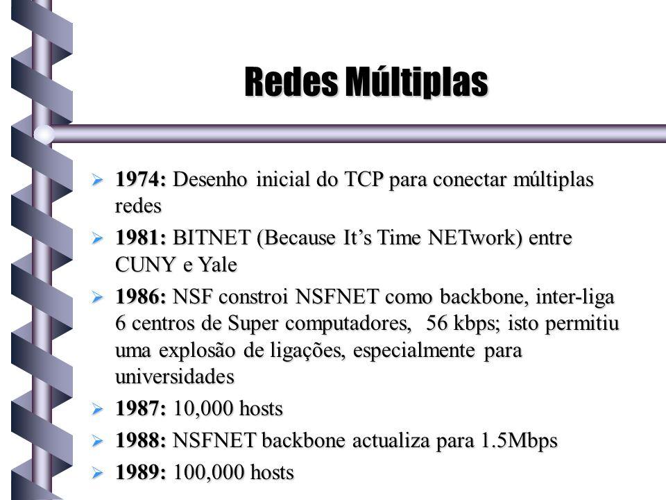 Redes Múltiplas 1974: Desenho inicial do TCP para conectar múltiplas redes 1974: Desenho inicial do TCP para conectar múltiplas redes 1981: BITNET (Be