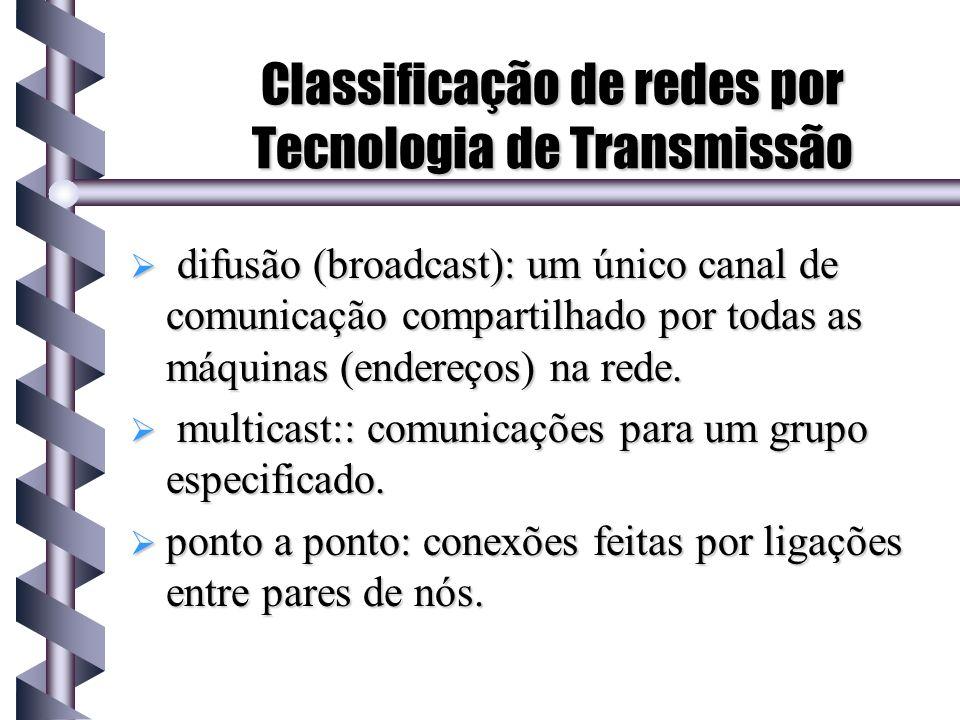Classificação de redes por Tecnologia de Transmissão difusão (broadcast): um único canal de comunicação compartilhado por todas as máquinas (endereços