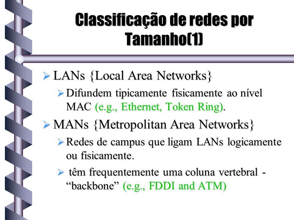 Classificação de redes por Tamanho(1) LANs {Local Area Networks} LANs {Local Area Networks} Difundem tipicamente fisicamente ao nível MAC (e.g., Ether