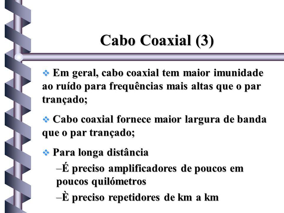 Cabo Coaxial (3) Em geral, cabo coaxial tem maior imunidade ao ruído para frequências mais altas que o par trançado; Em geral, cabo coaxial tem maior