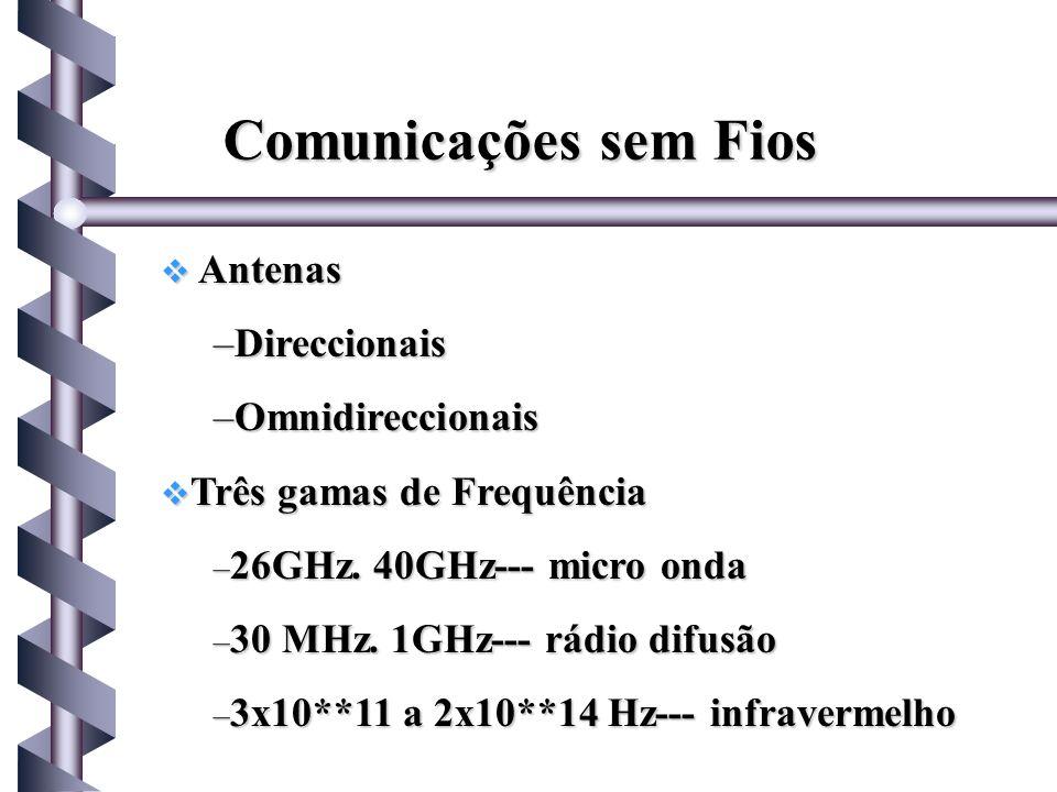 Hybrid Fiber-Coaxial System Comunicações sem Fios Antenas Antenas –Direccionais –Omnidireccionais Três gamas de Frequência Três gamas de Frequência –