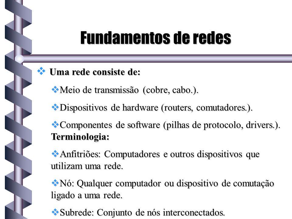 Fundamentos de redes Uma rede consiste de: Meio de transmissão (cobre, cabo.). Meio de transmissão (cobre, cabo.). Dispositivos de hardware (routers,