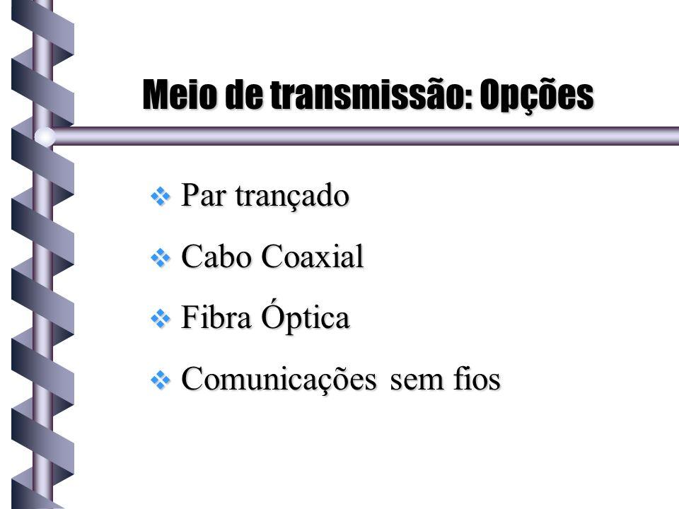 Meio de transmissão: Opções Par trançado Par trançado Cabo Coaxial Cabo Coaxial Fibra Óptica Fibra Óptica Comunicações sem fios Comunicações sem fios