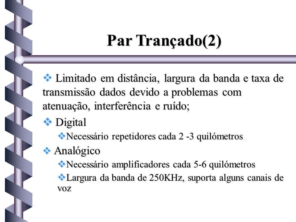 Par Trançado(2) Limitado em distância, largura da banda e taxa de transmissão dados devido a problemas com atenuação, interferência e ruído; Digital D