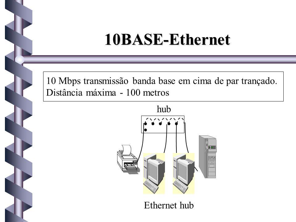 10BASE-Ethernet Ethernet hub hub 10 Mbps transmissão banda base em cima de par trançado. Distância máxima - 100 metros