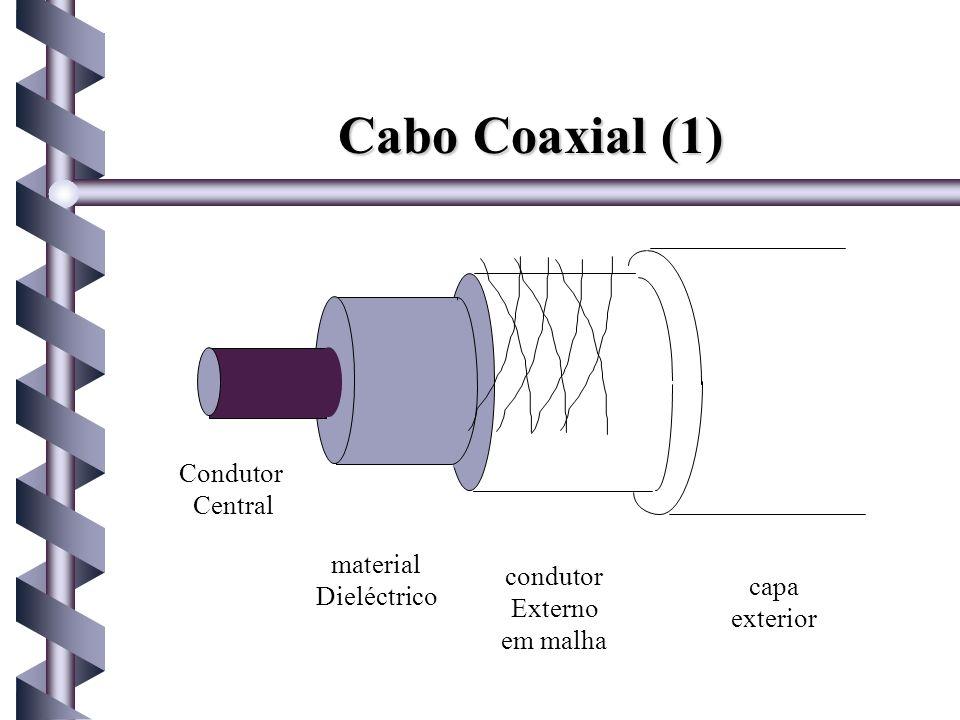 Condutor cilíndrico oco exterior Condutor cilíndrico oco exterior Transmite sinais analógicos e digitais Transmite sinais analógicos e digitais O meios mais versátil, utilizado para TV, telefone de longa distancia e LANs: O meios mais versátil, utilizado para TV, telefone de longa distancia e LANs: cabo 50-ohm [banda base] – cabo 50-ohm [banda base] – cabo 75-ohm [banda larga ou banda base dum só canal] Cabo Coaxial (2)