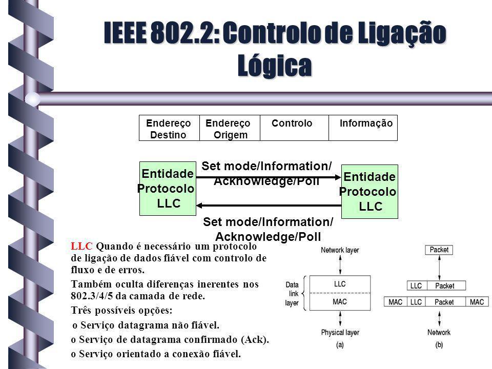 LLC Quando é necessário um protocolo de ligação de dados fiável com controlo de fluxo e de erros.