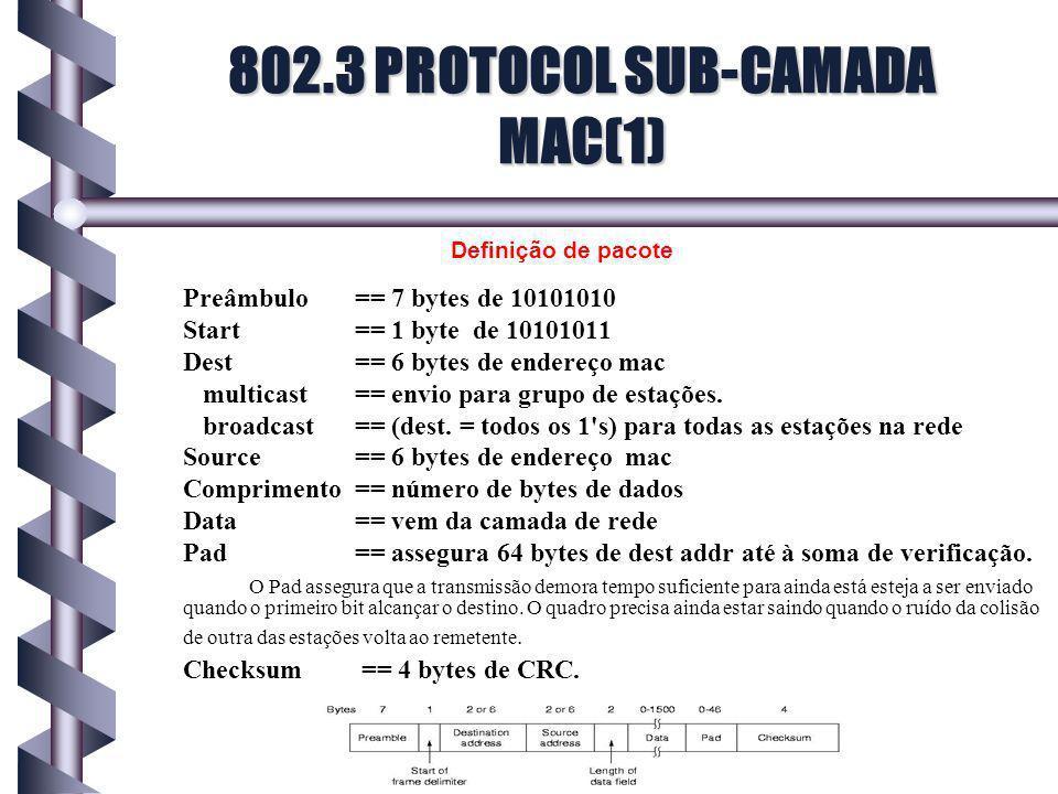 Preâmbulo == 7 bytes de 10101010 Start == 1 byte de 10101011 Dest == 6 bytes de endereço mac multicast == envio para grupo de estações.