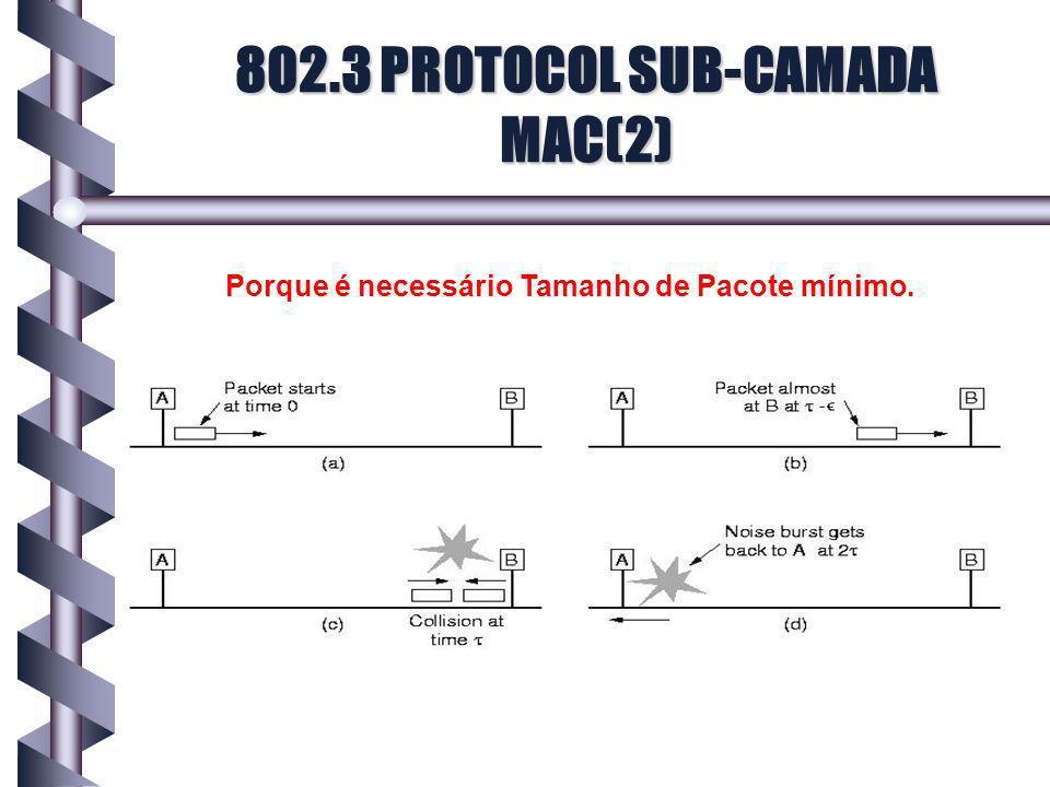 Porque é necessário Tamanho de Pacote mínimo. 802.3 PROTOCOL SUB-CAMADA MAC(2)