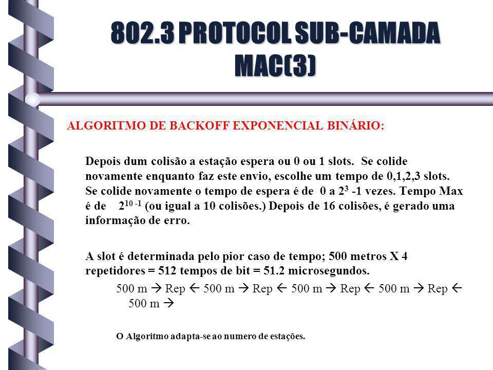 ALGORITMO DE BACKOFF EXPONENCIAL BINÁRIO: Depois dum colisão a estação espera ou 0 ou 1 slots.