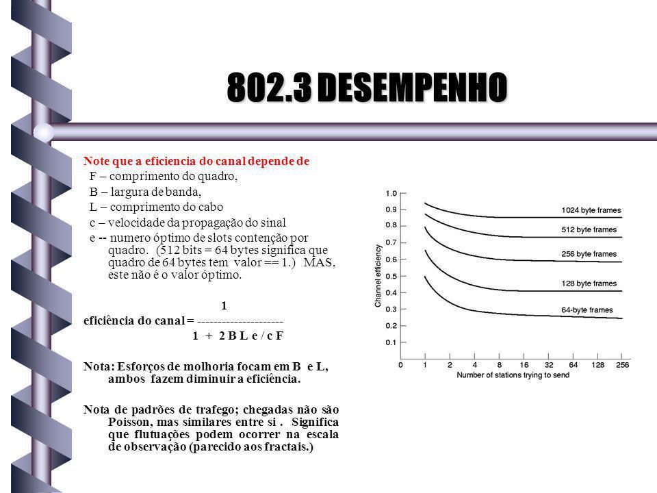 Note que a eficiencia do canal depende de F – comprimento do quadro, B – largura de banda, L – comprimento do cabo c – velocidade da propagação do sinal e -- numero óptimo de slots contenção por quadro.