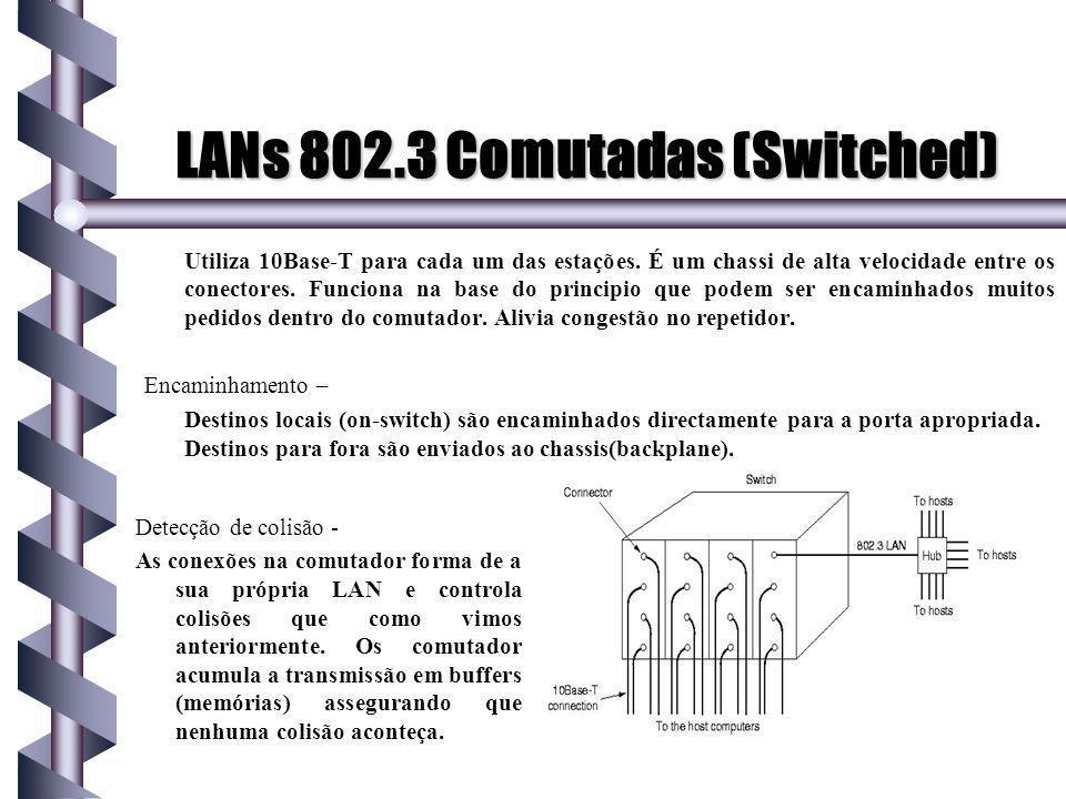 Utiliza 10Base-T para cada um das estações.É um chassi de alta velocidade entre os conectores.
