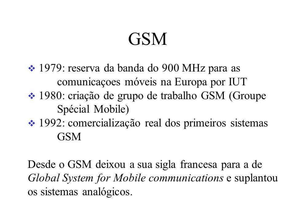 GSM 1979: reserva da banda do 900 MHz para as comunicaçoes móveis na Europa por IUT 1980: criação de grupo de trabalho GSM (Groupe Spécial Mobile) 1992: comercialização real dos primeiros sistemas GSM Desde o GSM deixou a sua sigla francesa para a de Global System for Mobile communications e suplantou os sistemas analógicos.