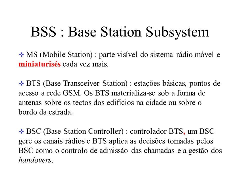 BSS : Base Station Subsystem MS (Mobile Station) : parte visível do sistema rádio móvel e miniaturisés cada vez mais.