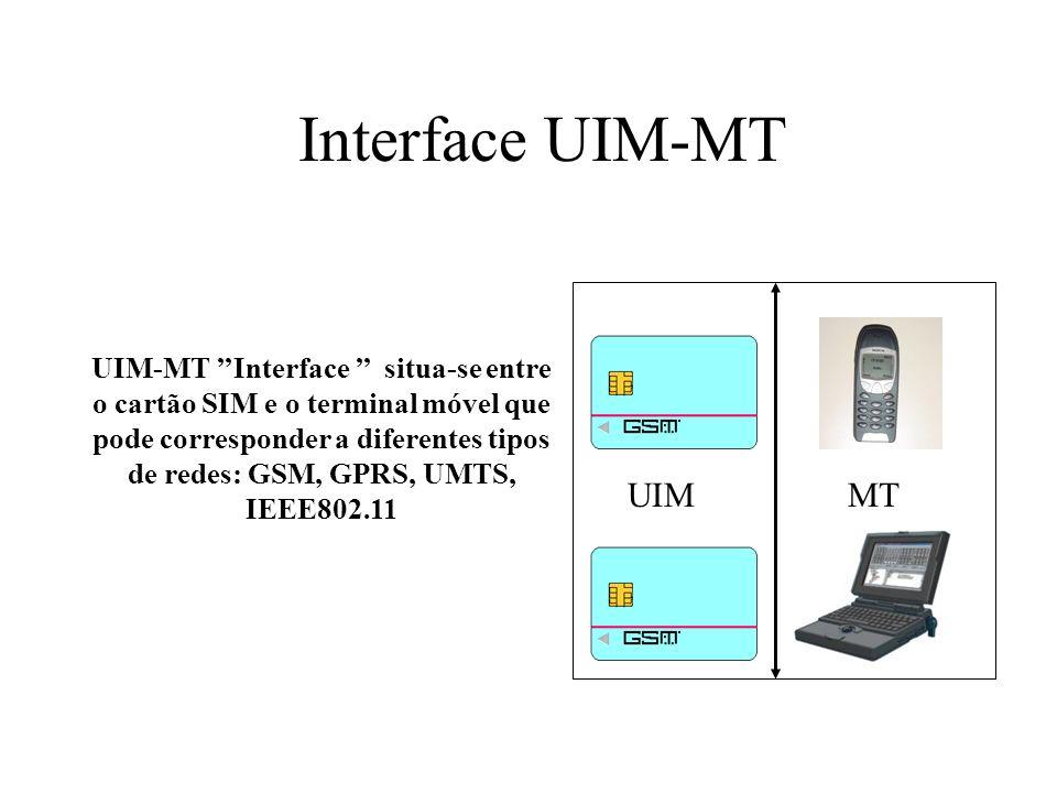 Interface UIM-MT UIMMT UIM-MT Interface situa-se entre o cartão SIM e o terminal móvel que pode corresponder a diferentes tipos de redes: GSM, GPRS, UMTS, IEEE802.11