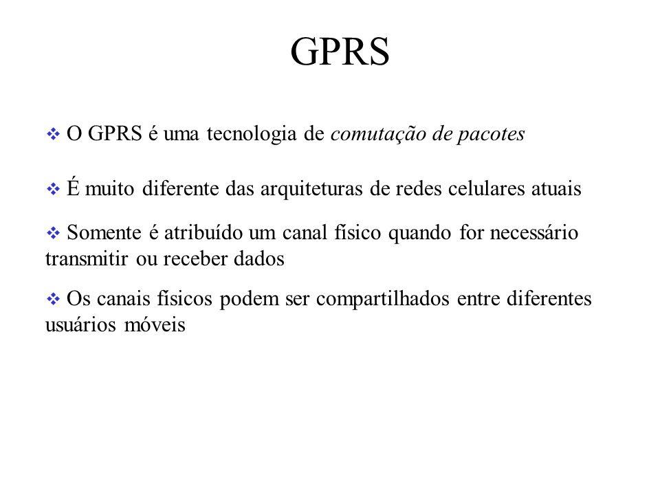 GPRS É muito diferente das arquiteturas de redes celulares atuais Somente é atribuído um canal físico quando for necessário transmitir ou receber dados Os canais físicos podem ser compartilhados entre diferentes usuários móveis O GPRS é uma tecnologia de comutação de pacotes