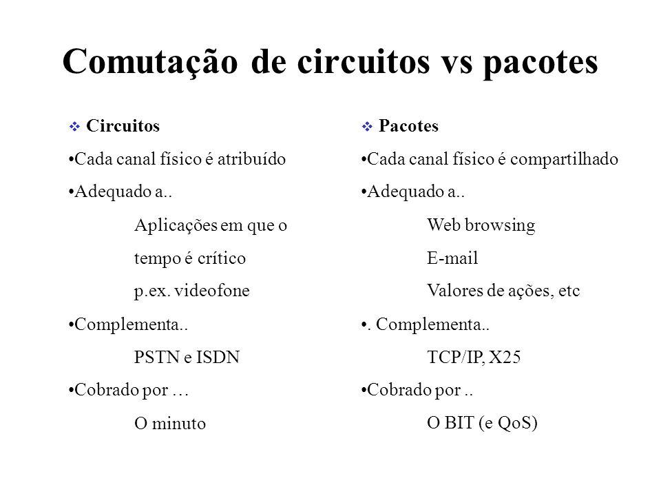 Comutação de circuitos vs pacotes Circuitos Cada canal físico é atribuído Adequado a..