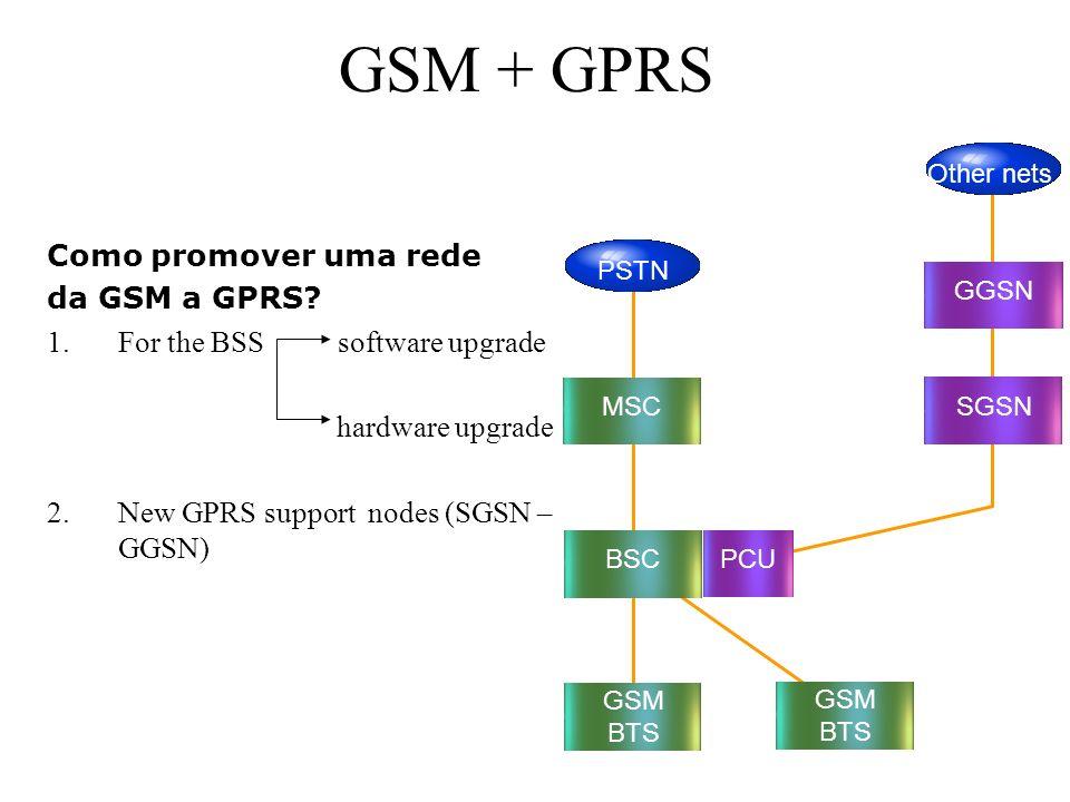 GSM + GPRS PSTN BSC GSM BTS GSM BTS MSC PCU Other nets GGSNSGSN Como promover uma rede da GSM a GPRS.