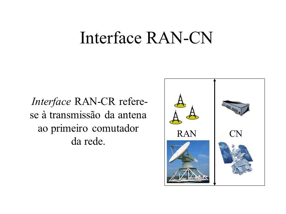 Interface RAN-CN RANCN Interface RAN-CR refere- se à transmissão da antena ao primeiro comutador da rede.