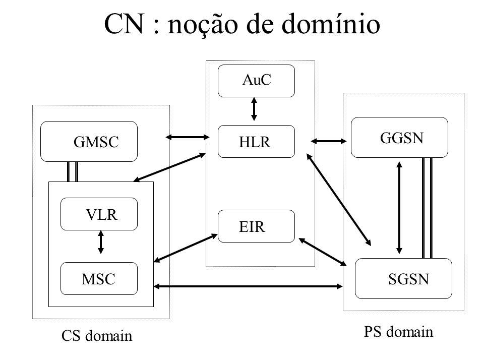 CN : noção de domínio CS domain PS domain AuC GMSCHLR GGSN VLR MSC EIR SGSN