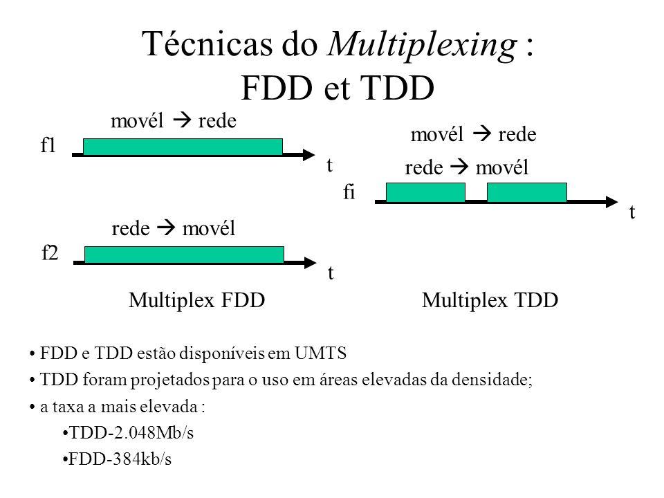 Técnicas do Multiplexing : FDD et TDD t f1 movél rede t f2 rede movél t fi movél rede rede movél Multiplex FDD Multiplex TDD FDD e TDD estão disponíveis em UMTS TDD foram projetados para o uso em áreas elevadas da densidade; a taxa a mais elevada : TDD-2.048Mb/s FDD-384kb/s
