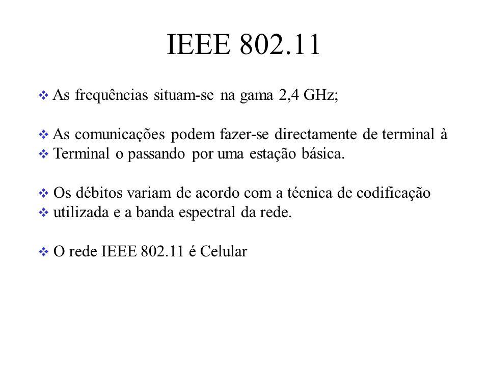 IEEE 802.11 As frequências situam-se na gama 2,4 GHz; As comunicações podem fazer-se directamente de terminal à Terminal o passando por uma estação básica.