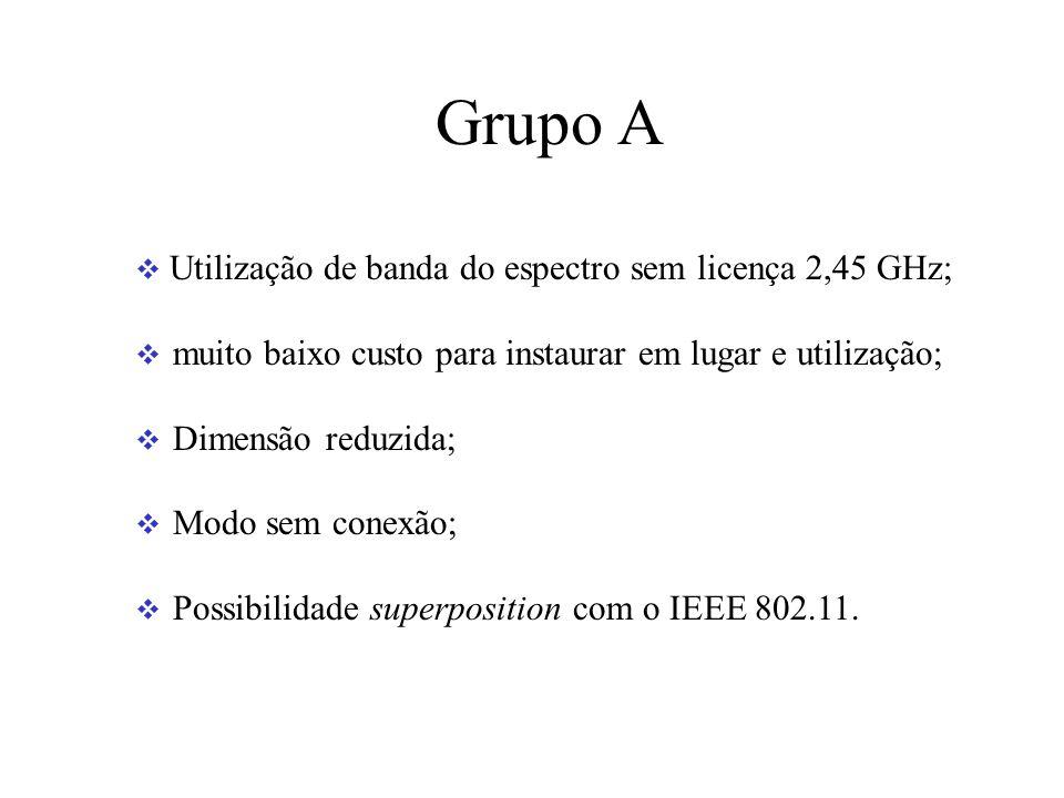 Grupo A Utilização de banda do espectro sem licença 2,45 GHz; muito baixo custo para instaurar em lugar e utilização; Dimensão reduzida; Modo sem conexão; Possibilidade superposition com o IEEE 802.11.