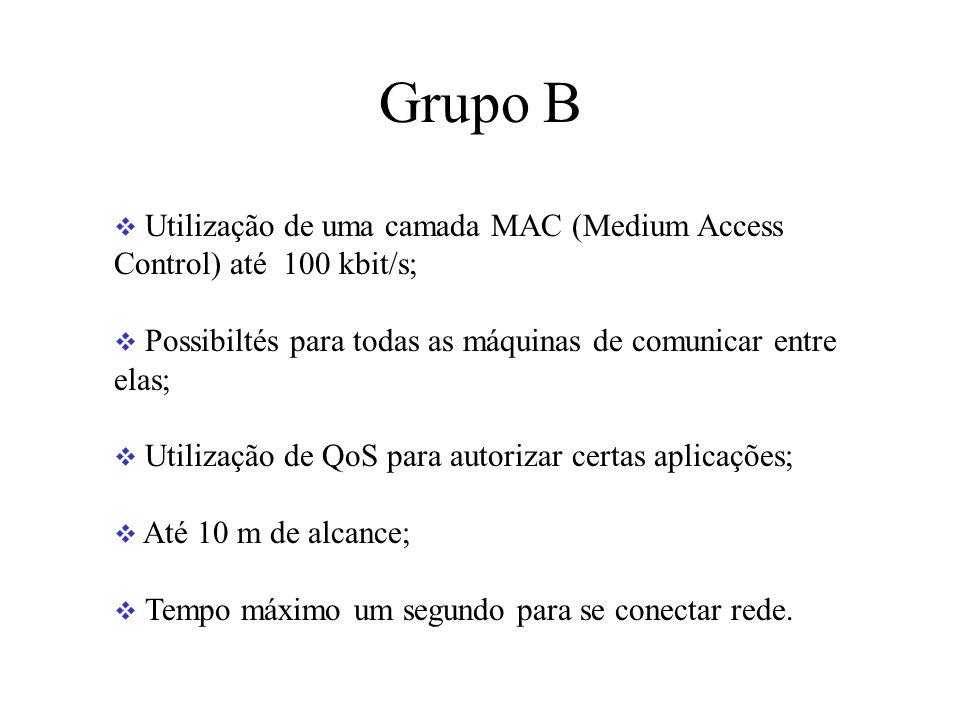 Grupo B Utilização de uma camada MAC (Medium Access Control) até 100 kbit/s; Possibiltés para todas as máquinas de comunicar entre elas; Utilização de QoS para autorizar certas aplicações; Até 10 m de alcance; Tempo máximo um segundo para se conectar rede.