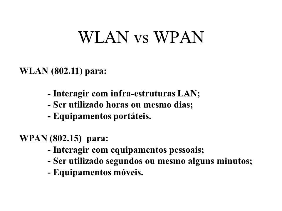 WLAN vs WPAN WLAN (802.11) para: - Interagir com infra-estruturas LAN; - Ser utilizado horas ou mesmo dias; - Equipamentos portáteis.