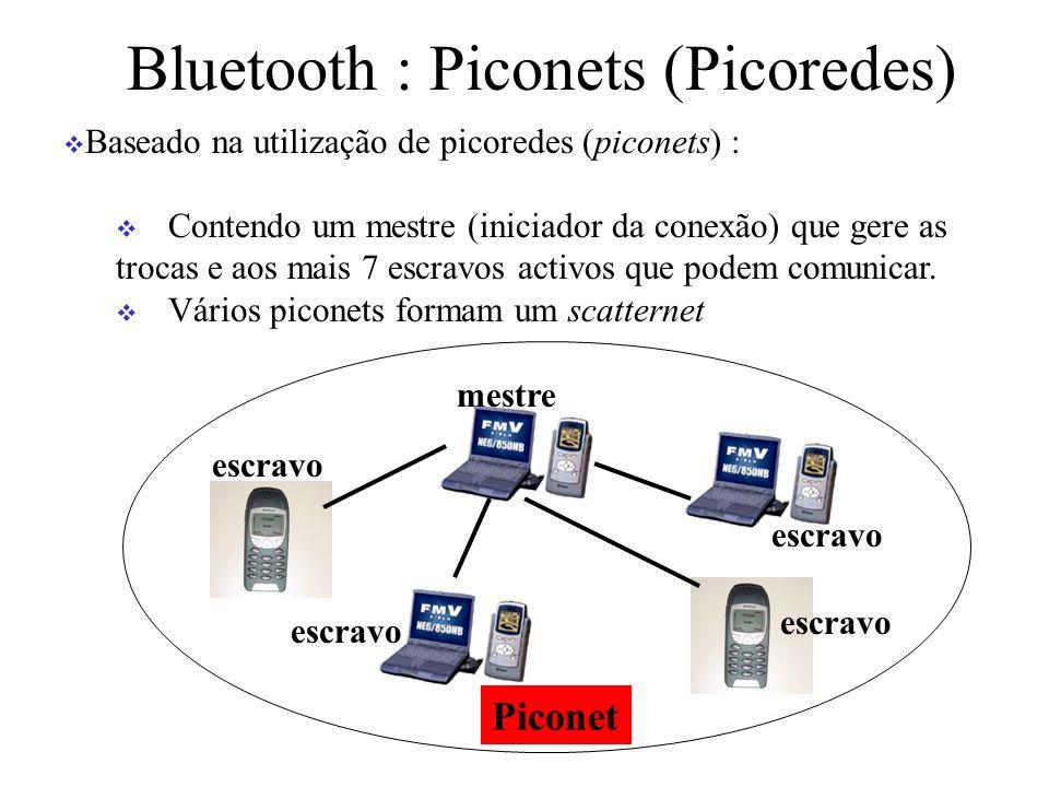 Bluetooth : Piconets (Picoredes) Baseado na utilização de picoredes (piconets) : Contendo um mestre (iniciador da conexão) que gere as trocas e aos mais 7 escravos activos que podem comunicar.